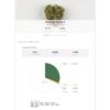 mass medical strains potency test score