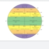 cannabis flowering zones chart
